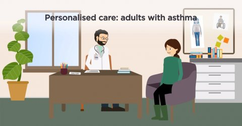 Personalised care for adults with asthma